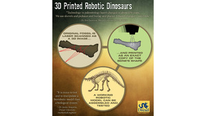 Paleontologists Are 3-D Printing Life-Sized Dinosaur Robots