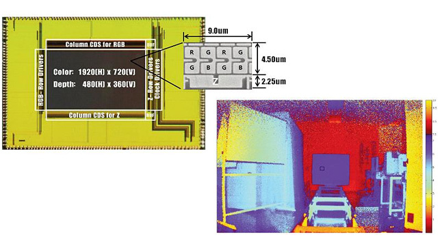 New Camera Sensor Captures Images and Depth Data At the Same Time