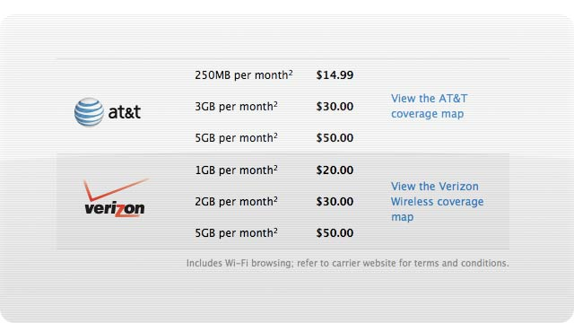 Click here to read Verizon LTE iPads Will Have Free Tethering