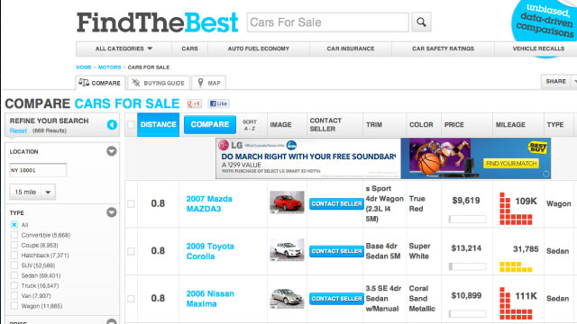 Click here to read FindTheBest Now Compares Local Classified Listings for Cars, Jobs, and Housing Rentals