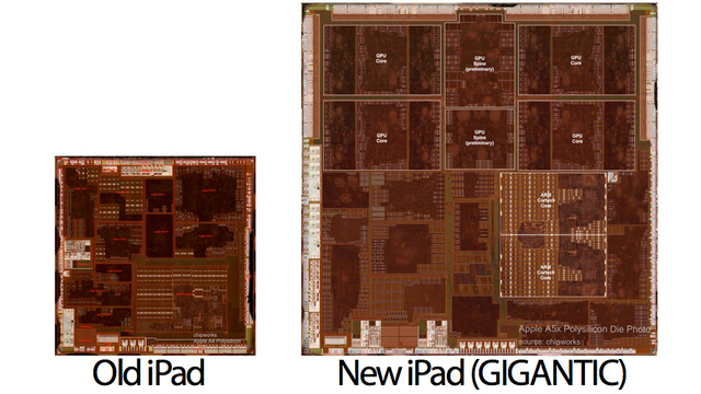 Maybe the New iPad Is Hot Because Its Processor Is 210% Huger