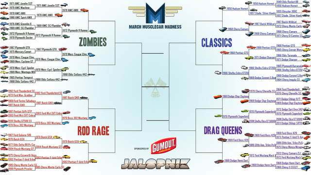 March Muscle Car Madness: Round Three, Day One