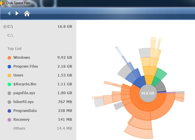How to Analyze, Clean Out, and Free Space on Your Hard Drive