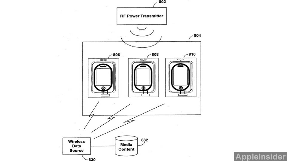 Click here to read New Apple Patent Hints at Wireless Charging for the iPhone and iPad