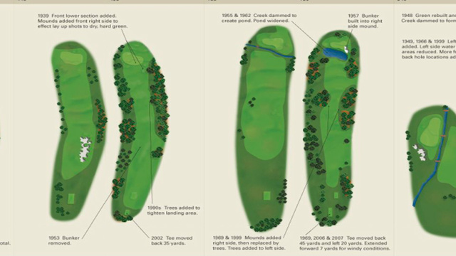 Here's How Golf's Greatest Course Has Kept Pace with Supercharged Duffers