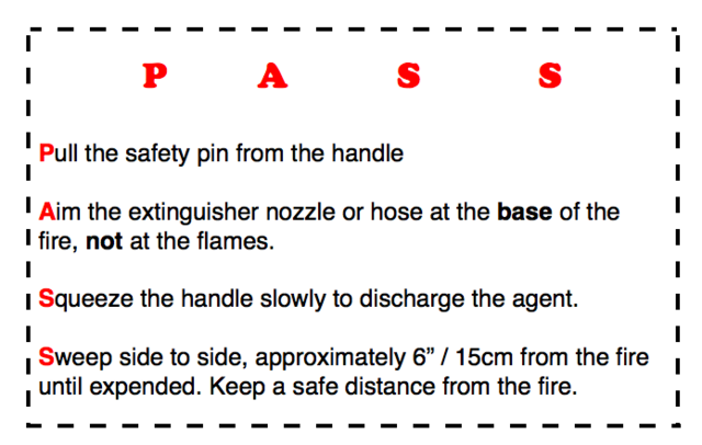 Remember the PASS Method to Effectively Use a Fire Extinguisher