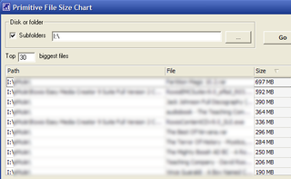 Primitive File Size Chart Quickly Locates Your Drive-Hogging Files