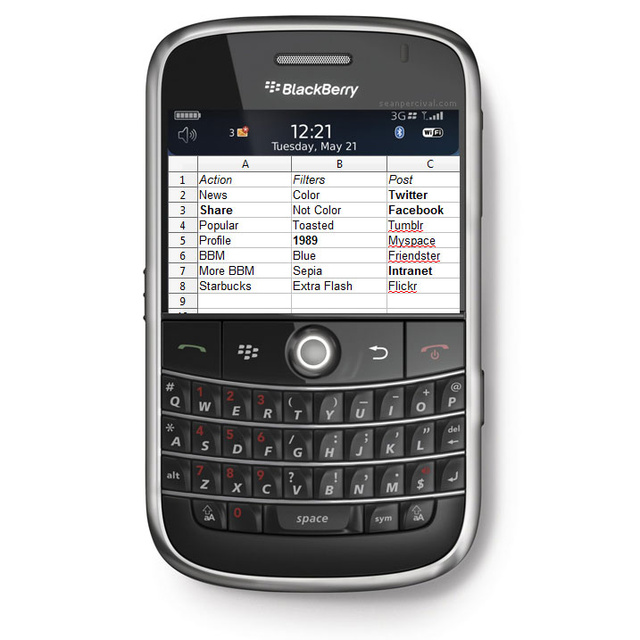 What Instagram Would Look Like on a BlackBerry