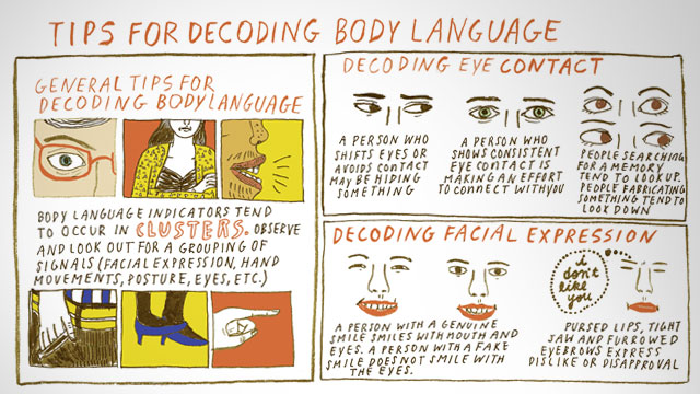 Click here to read Use This Body Language Cheat Sheet to Decode Common Non-Verbal Cues
