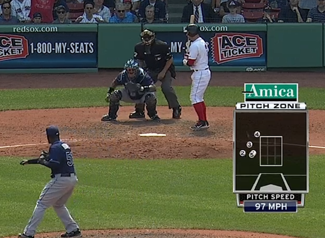 The Red Sox Game Ended With A Magical Elastic Strike Zone