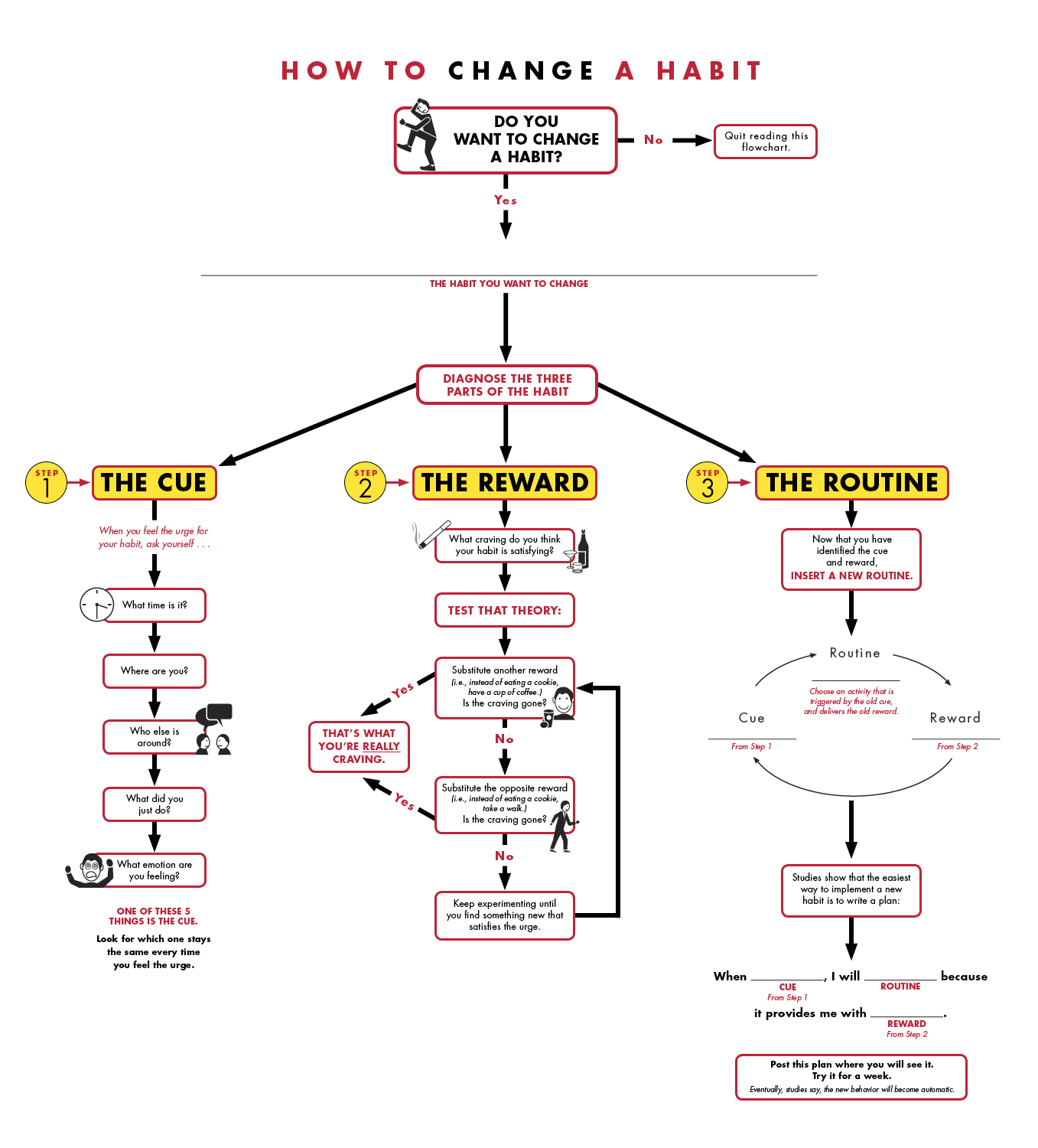 Flowchart Templates Word Enchanting 12 Best Tech Images On Pinterest  Infographics Social Media .