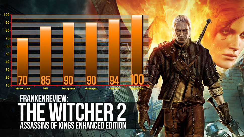 <em>The Witcher 2</em> Kicks Reviewer Ass No Matter What Platform it Shows Up On
