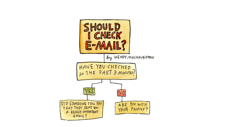 Should You Check Your Email? [Image Cache]