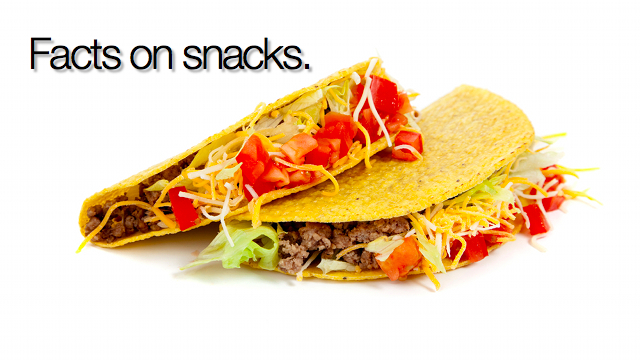 Click here to read Taco Bell, By the Numbers