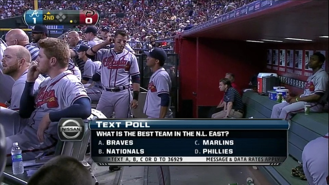 Fox Sports Arizona Did A Text Poll Asking Who's The Best In The NL East, And They Listed Every Team Except The Mets