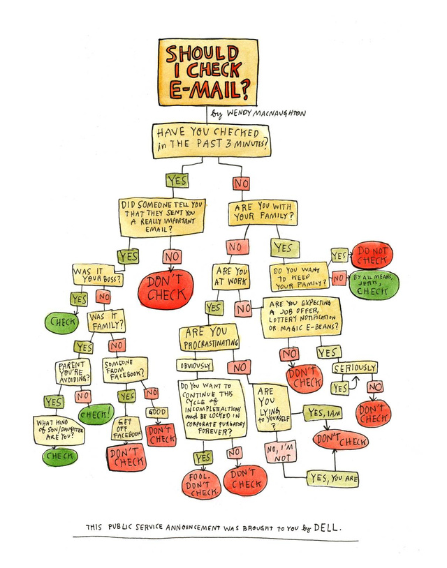 When You're Constantly Checking Your Email, You're Putting Your Needs Behind Everyone Else's
