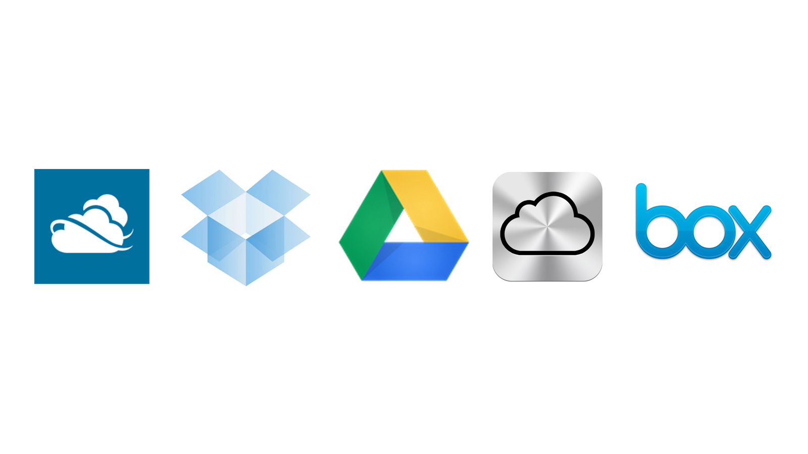 google drive, icloud, dropbox and more compared