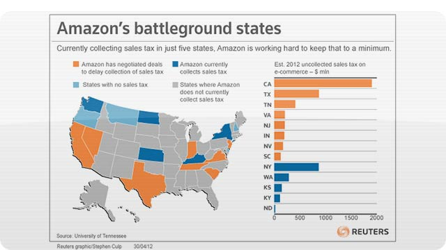 Click here to read A Map of Where You Have to (Or Will Soon Have to) Pay Taxes on Amazon