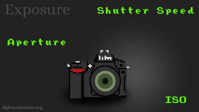 Click here to read Photography's Three Basic Tenets in Eight Bits and Nine Minutes