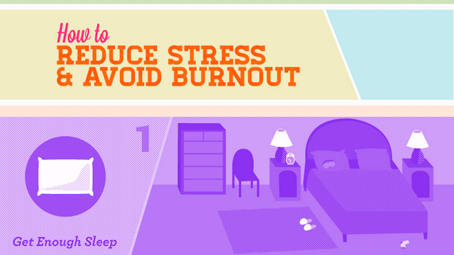 Identify and Avoid Signs of Burnout with This Infographic
