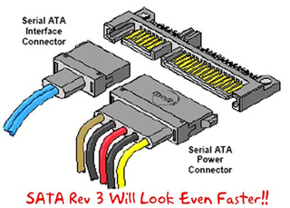 SATA Rev 3 Specs Will Be Faster Than SATA 1 and 2 Combined