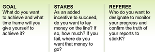 Wager Cash on Your Goals at StickK