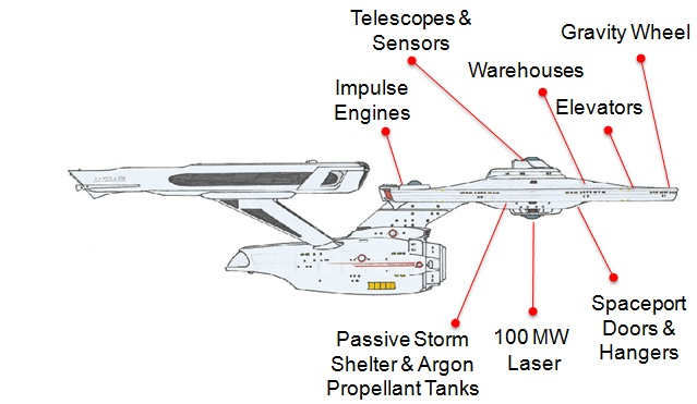 image of the USS Enterprise