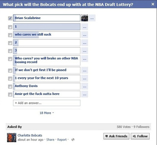 Bobcats Facebook Poll Goes Poorly