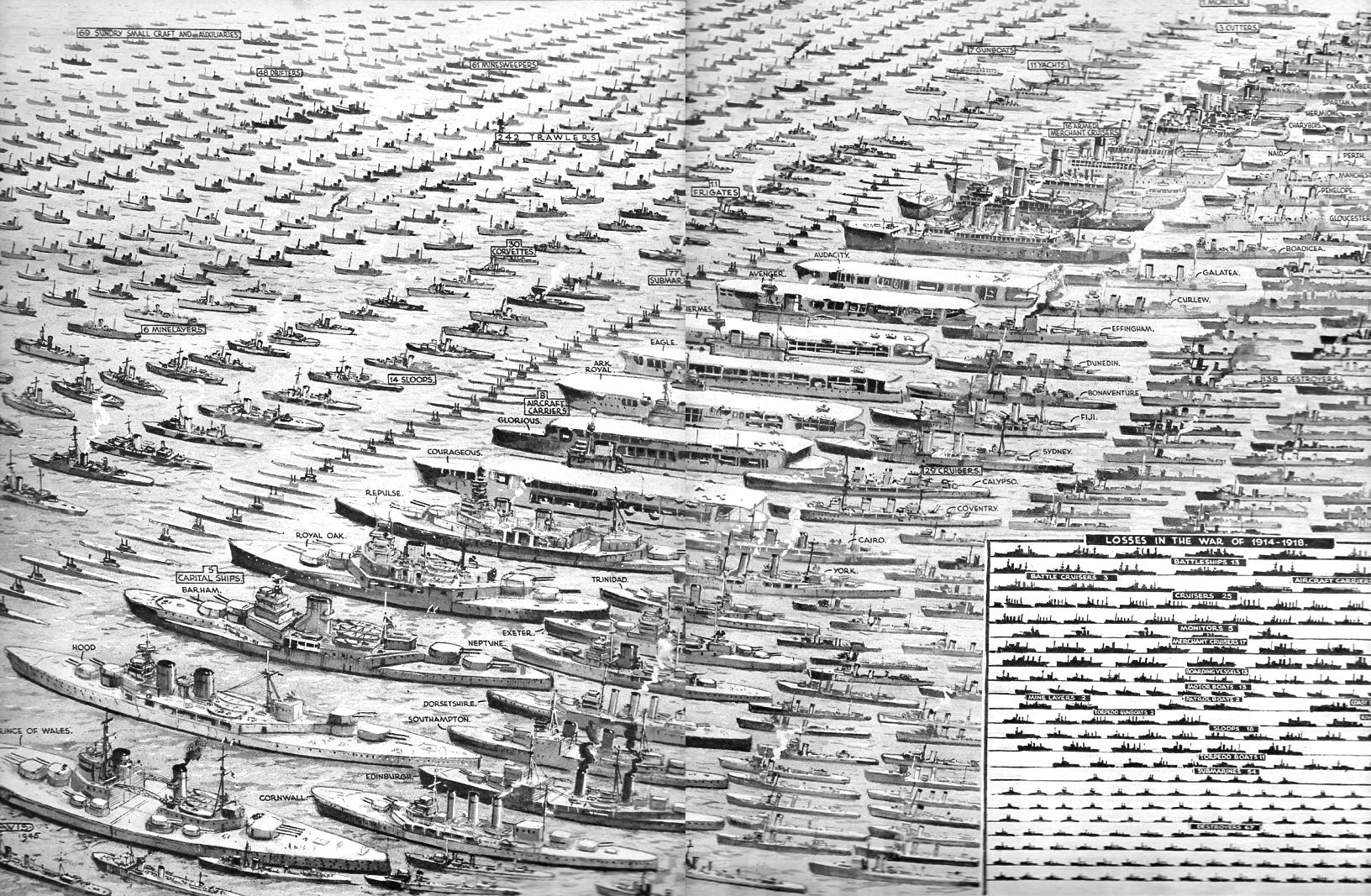Detailed Graphic Shows Every British Navy Ships Lost In World War II