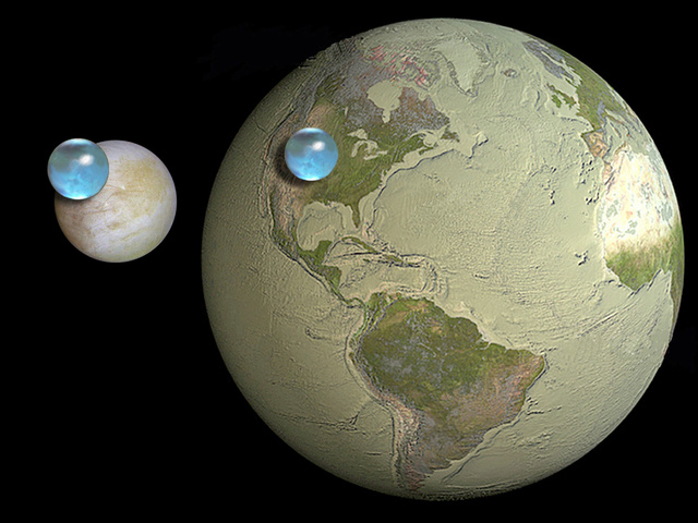 There's more water on Jupiter's moon Europa than there is on Earth