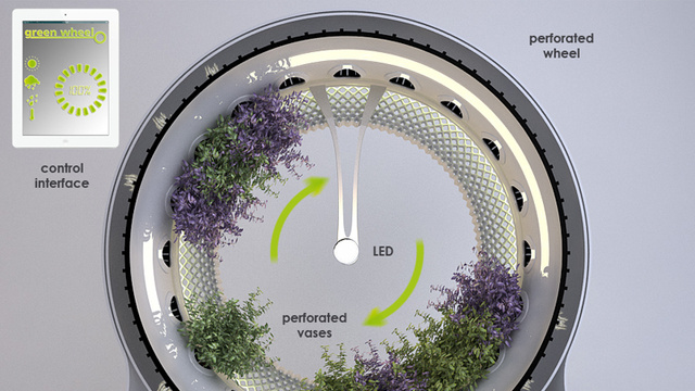 The Spinning Indoor Garden Built Using NASA Technology
