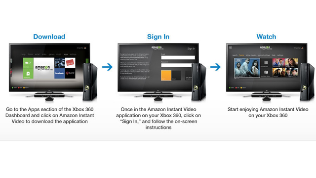 Click here to read Amazon Instant Video Comes to the Xbox 360
