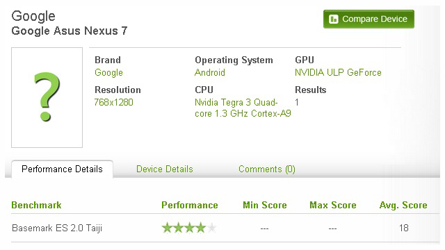 Click here to read Google Tablet Spotted in Benchmarks, Running Android 4.1 'Jelly Bean'