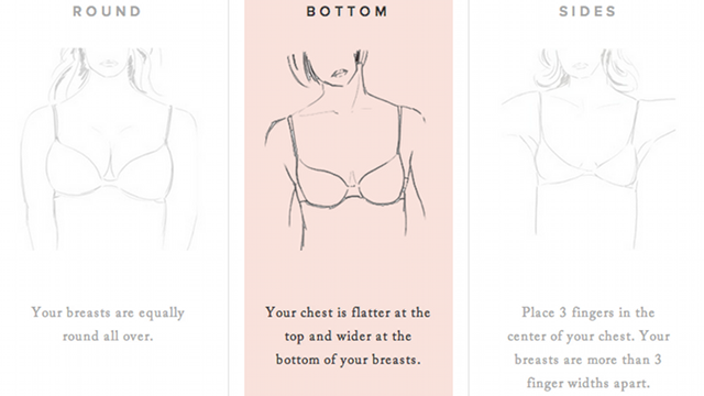 Ex-Microsoft Employees Create Algorithm for the Perfect-Fitting Bra