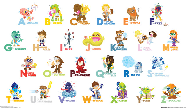 Teach kids the alphabet with these adorable Star Wars prints