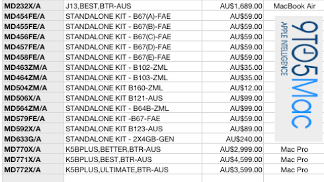 Rumourmodo: All The Australian Prices For Apple's Upcoming Mac Hardware Lineup