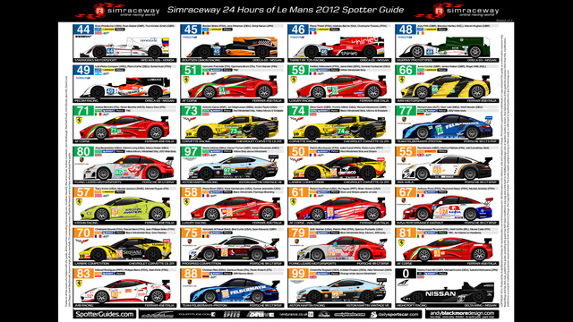 This Is Your 24 Hours Of Le Mans Spotter Guide