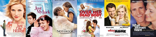 Romantic Comedies That Abuse Magic: The Biggest Offenders