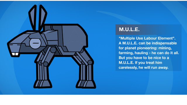 Iconic Game M.U.L.E. Is Back, and It's Coming to a Phone Near You