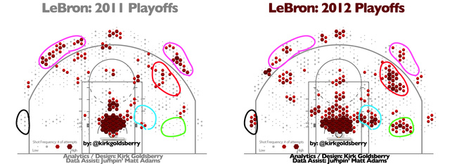 Fewer Threes, More Post: How LeBron James Completely Overhauled His Playoff Game