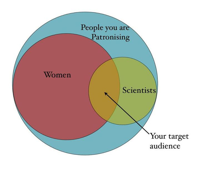 EU Campaign to Challenge Stereotypes About Women and Science Uses Lots of Stereotypes, Little Science