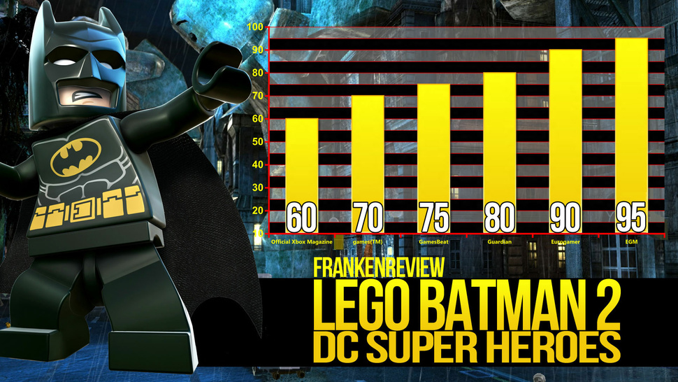 <em>LEGO Batman 2</em> and Friends Team Up to Take Down the Diabolical Game Reviewer Gang