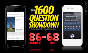 Google Search Beats the Crap Out of Siri In 1600 Question Test