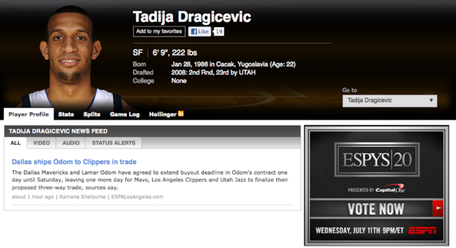 Four-Team Trade Sends Lamar Odom To The Clippers, ESPN Searching For New Picture Of Tadija Dragićević