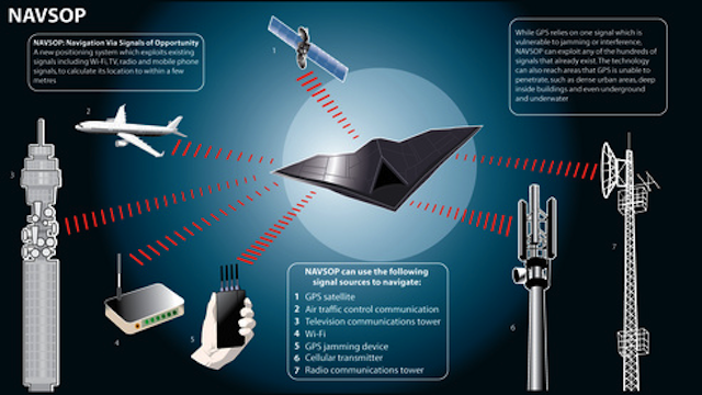 Future Drones Will Autonomously Navigate the Skies Without GPS [Guts]