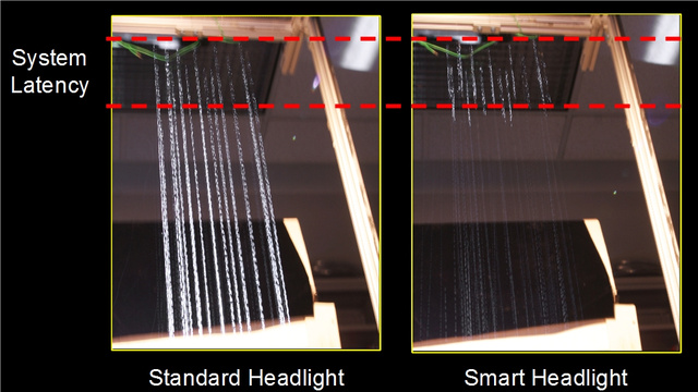 Making Raindrop Glare Disappear Using Smart Headlights