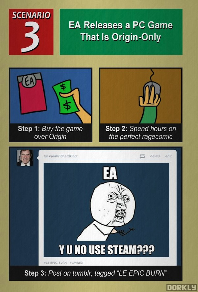 How The Internet Deals With EA