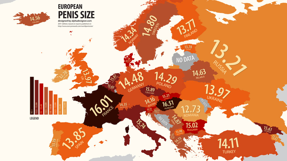 8 facts about Irish penis size from around the internet · The ...