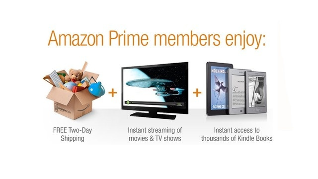 Is Amazon Prime a Good Gift?
