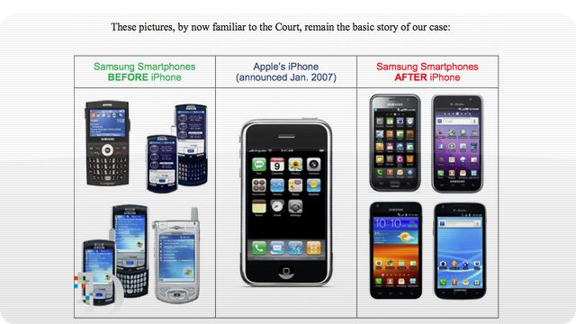 Here Is the Entire 132-Page Samsung Internal Report Apple Released into Evidence Today